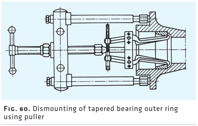 Bearings mounting and dismounting